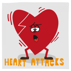 Information about heart attacks and what to do - SCAS Kids Zone