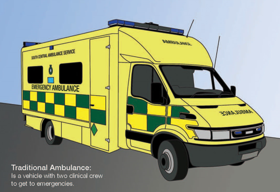 Ambulance Colouring Sheet
